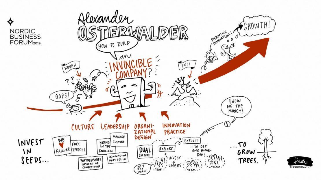 Alex_Osterwalder_Sketchnotes_NBForum2019