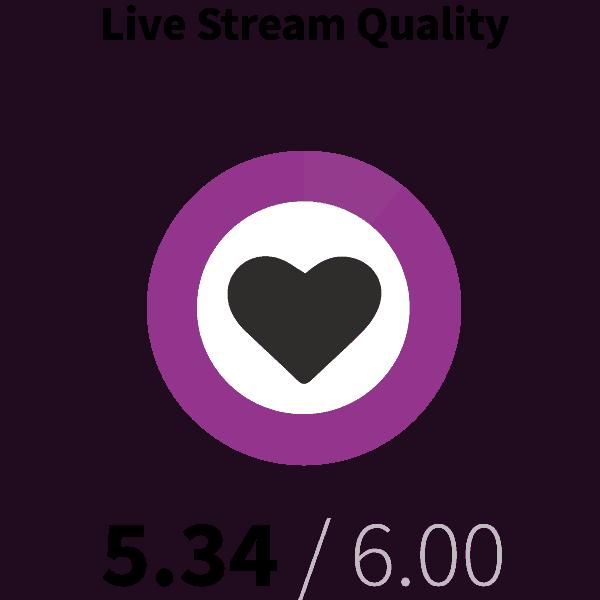 Live stream quality 5.34/6.00